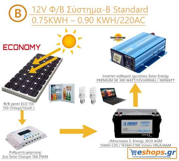 12V Φ/Β Σύστημα-B Standard 0.75KWH – 0.90 KWH/220AC